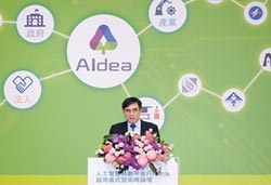 工研院打造AIdea平台 解決AI導入的痛點