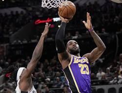 NBA》詹皇又大三元 湖人拔刺5連勝