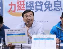 大陸推惠台26政策 藍委:兩岸搶人大作戰