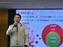 藍綠台南尬場 黃偉哲:韓民調未因造勢增加