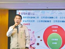 黃偉哲:農地農用、不得再新設工廠