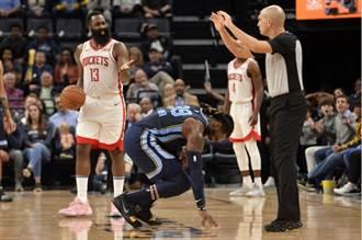 NBA》哈登狂砍44分 火箭客場宰灰熊