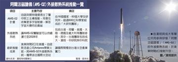 漢翔助攻NASA 發光國際