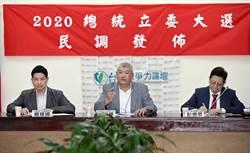 台灣競爭力論壇公布2020總統立委大選民調