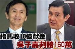 《翻爆晚間精選》指馬收10億獻金 吳子嘉判賠160萬