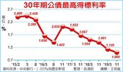 30年公債得標利率 新低