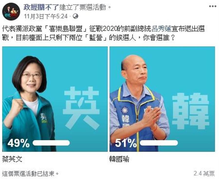 《政經關不了》發起網路投票。