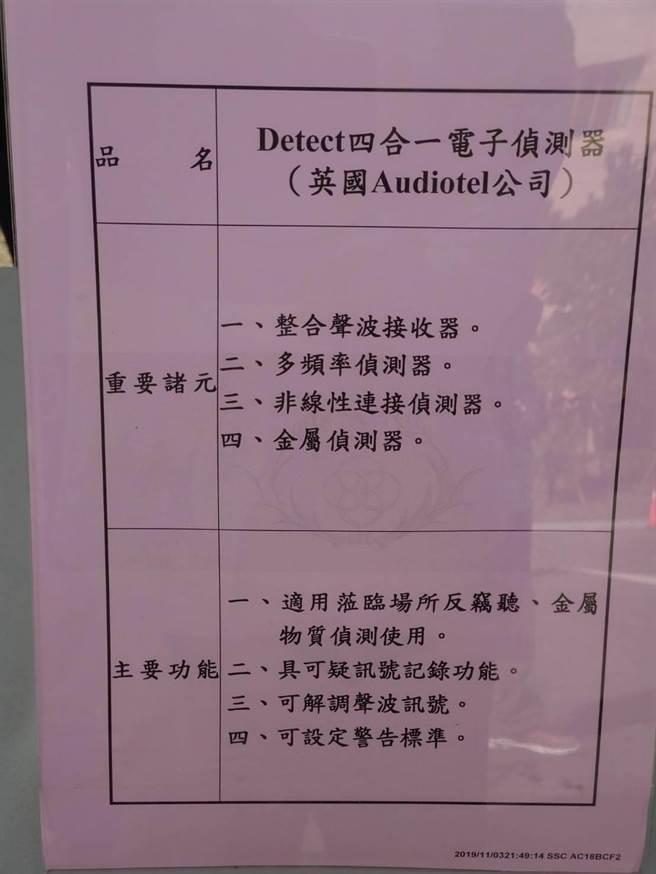 電子偵測器性能介紹。呂昭隆攝