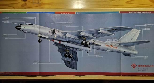 世界艦船雜誌刊出轟6安裝空射彈道飛彈的圖片。(圖/俄國衛星網)