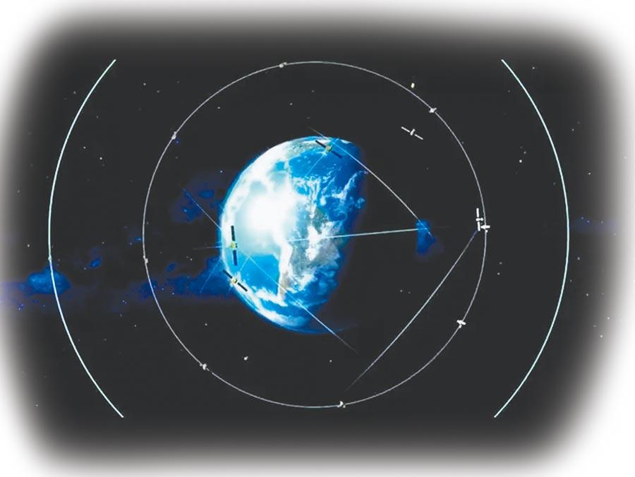 北斗導航衛星系統概念圖。(取自央視新聞)