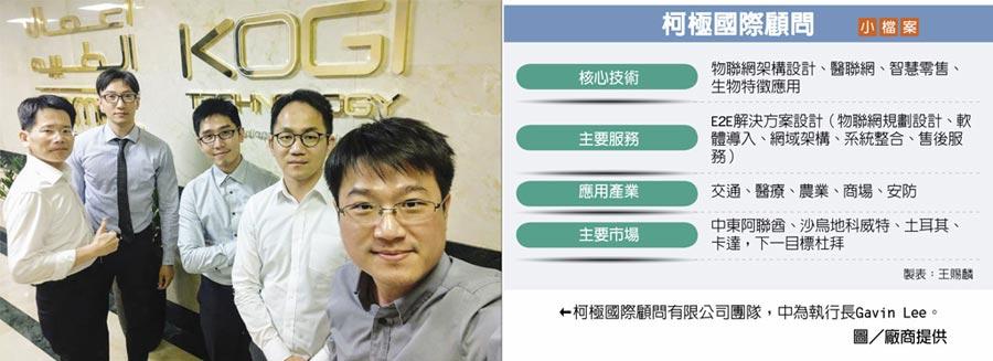 柯極國際顧問  ←柯極國際顧問有限公司團隊,中為執行長Gavin Lee。圖/廠商提供