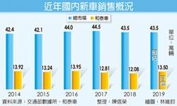 蘇純興:明年車市 看不到不好的理由