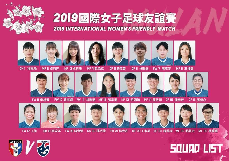 中華足協公布女足與泰國國際友誼賽的大名單。(中華足協提供/李弘斌傳真)