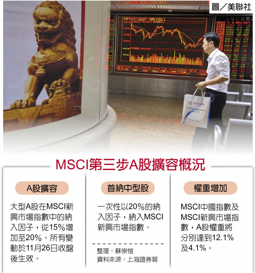 MSCI第三步A股擴容概況