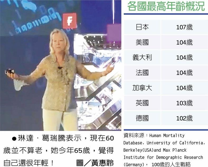 琳達.葛瑞騰表示,現在60歲並不算老,她今年65歲,覺得自己還很年輕!圖/黃惠聆