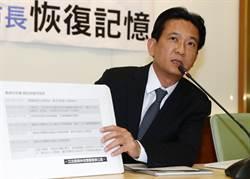 韓國瑜豪宅案 林俊憲:透過民代施壓違法貸款