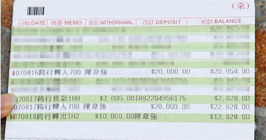 陳韋強宣稱將義賣盈餘全數捐贈育幼院,實際上卻是匯回自己的漢堡店。(圖/讀者提供)