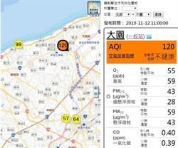 龜山大火燒8小時 大園今晨測到不尋常汙染物