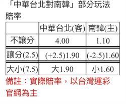 台韓大戰就在今晚  台灣運彩提供單場賠率