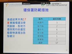 國內17家養豬場違法用廚餘 農委會將修法重罰