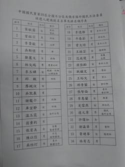 國民黨不分區砲轟中無掌聲通過 吳敦義列第10安全名單