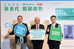 2019食安首重減法 超商推Clean Label創造50億營收