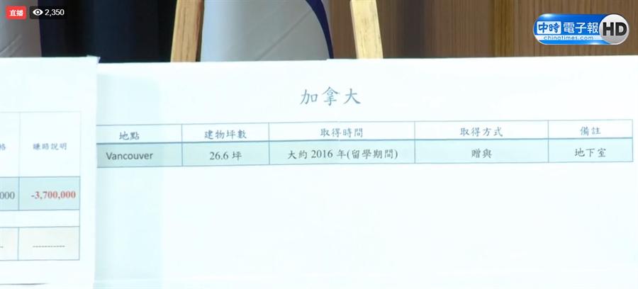 韓國瑜陣營公布 韓國瑜加拿大房產。(圖/翻攝自 中時電子報 直播)