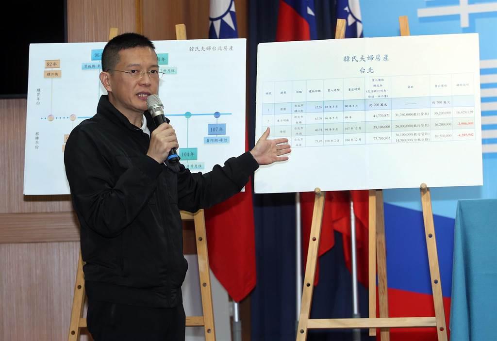 國民黨總統參選人韓國瑜競選辦公室副執行長孫大千(見圖)針對近來社會大眾對於韓國瑜夫婦置產問題拿出資料釋疑 。(資料照,趙雙傑攝)