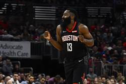 NBA》哈登又轟49分 火箭繼續贏不停