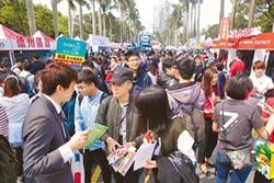 IMD世界人才評比 台灣第20名
