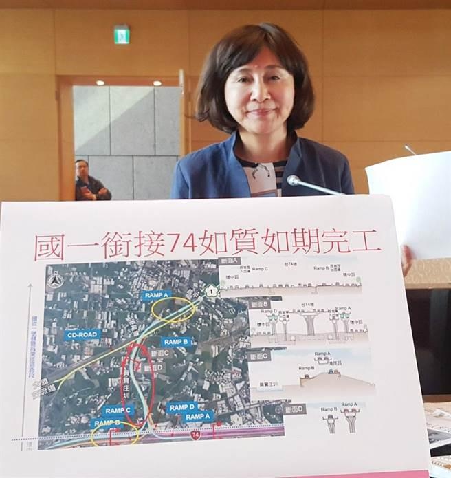 黃馨慧指出,3年前交通局陸續用「廢BRT」、「禁左」方式處理台灣大道塞車問題,事實證明效果不彰。(陳世宗攝)