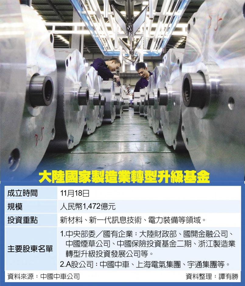 大陸國家製造業轉型升級基金