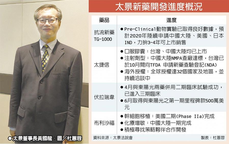 太景新藥開發進度概況太景董事長黃國龍。圖/杜蕙蓉