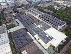 綠能科技 牧陽能控 深耕綠能解決方案
