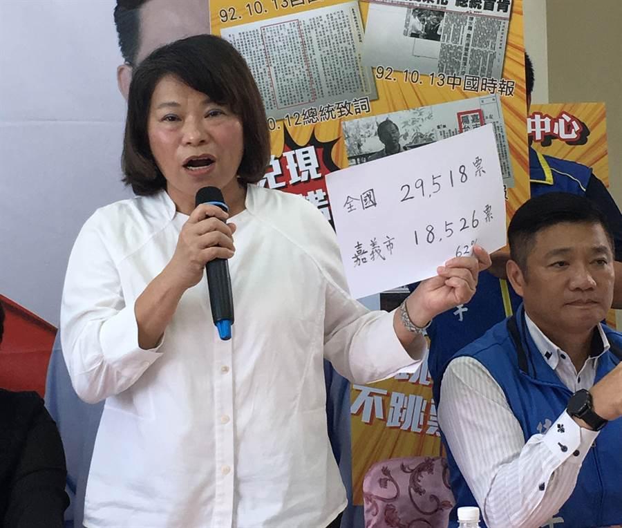 市長黃敏惠嘆嘉義市選票助陳水扁連任總統,卻「真心換絕情」。(廖素慧攝)