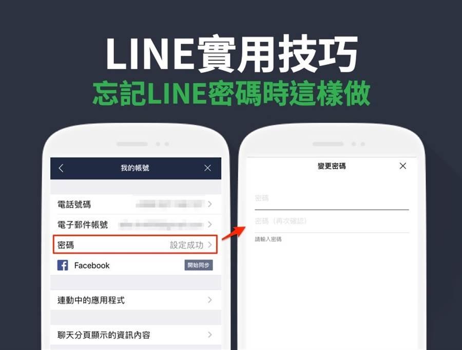 忘記 LINE 密碼,擔心千百個好友聯絡資料不見嗎?放心,還有的救!(摘自LINE Blog)