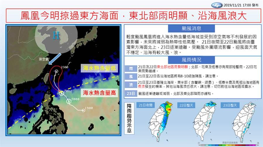 中央氣象局指出,鳳凰颱風將掠過台灣東方海面。(摘自臉書中央氣象局)