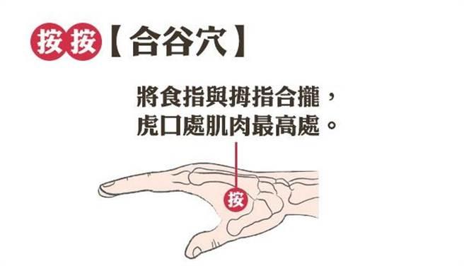 按壓風池穴及合谷穴,能行氣止痛,刺激3~5分鐘就能見效。(圖片來源:康健雜誌)