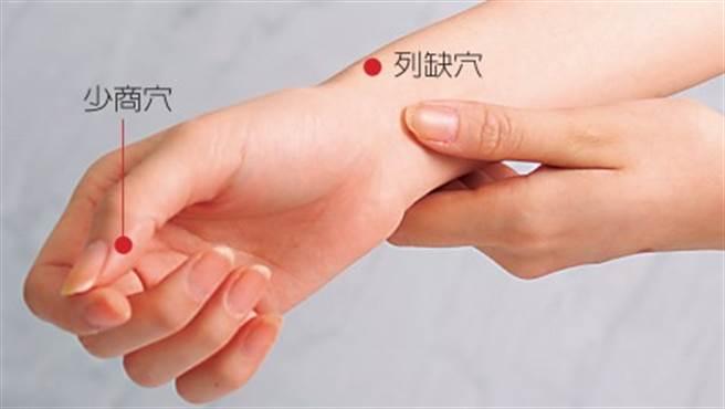 按摩少商、列缺。少商穴屬肺經,位於大拇指指甲根部內緣,是治療咽喉症狀的特效穴。(圖片來源:康健雜誌)