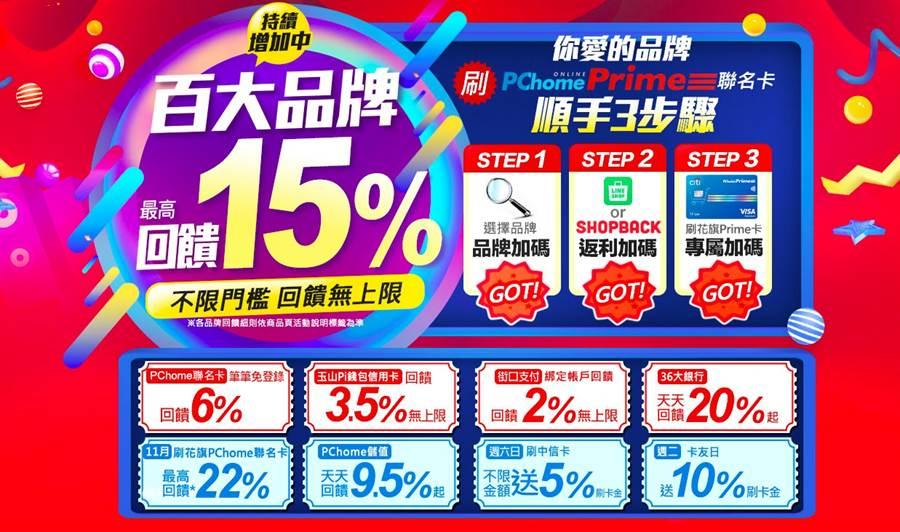 PChome24h購物推出超過百大精選品牌加碼回饋大放送,不限金額、不需登錄搶攻歲末商機。(PChome24h購物提供/黃慧雯台北傳真)