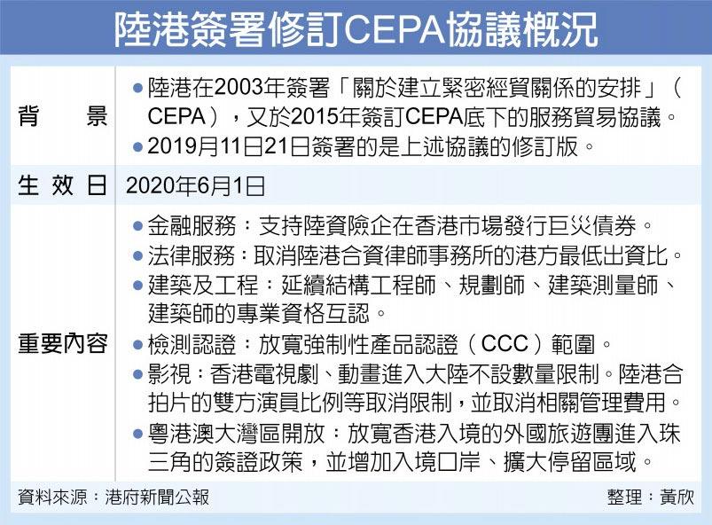 陸港簽署修訂CEPA協議概況