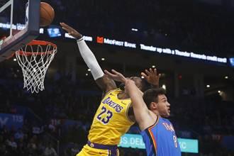 NBA》詹姆斯再見抄截 湖人驚險6連勝