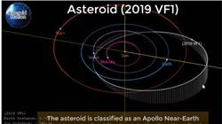 安啦!超大「小」行星明掠過地球 相撞機率低