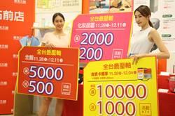 新光三越站前店周慶壓軸加碼 會員扣10點換千元