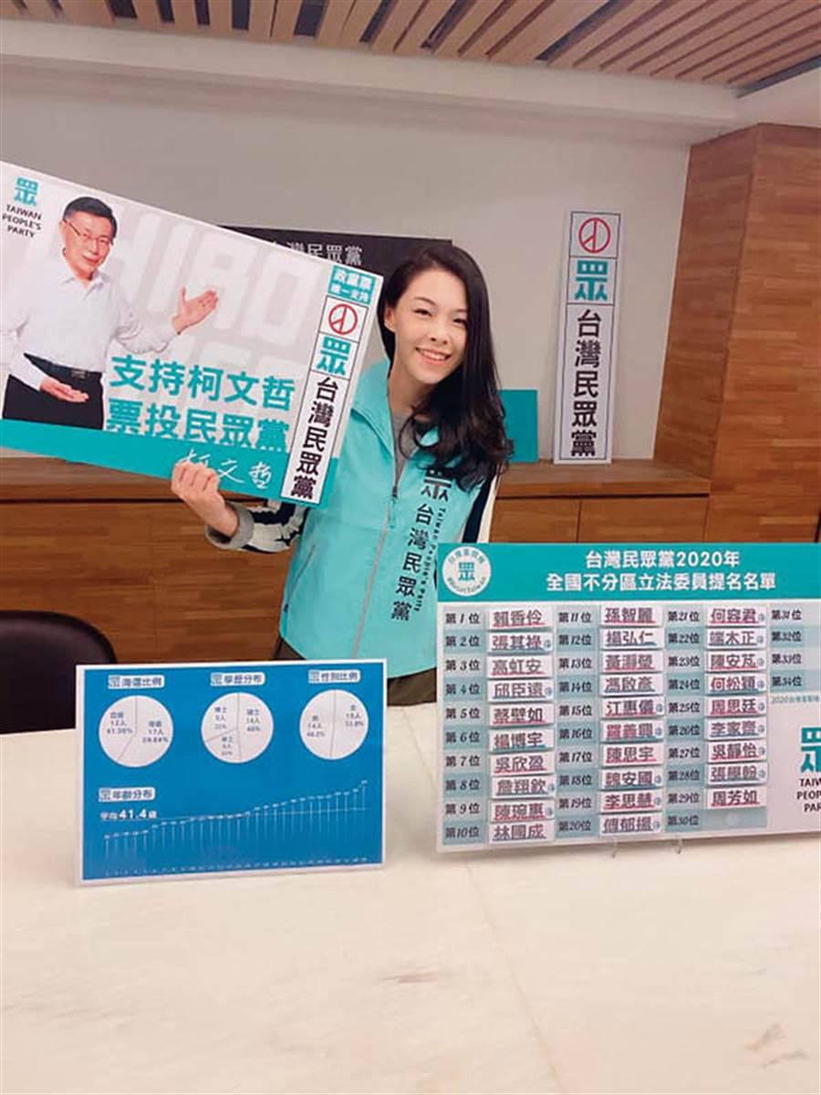 郭家軍化整為零插旗各個小黨,鴻海集團大數據辦公室主任高虹安,位列台灣民眾黨不分區名單第三。(圖/翻攝自高虹安臉書專頁)