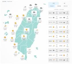 東北季風影響 北部早上低溫下探15度