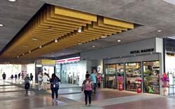 潮州車站旅客數成長驛站商場前景看好
