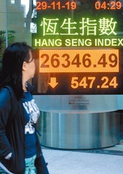 中美緊張升級 港股狂洩547點