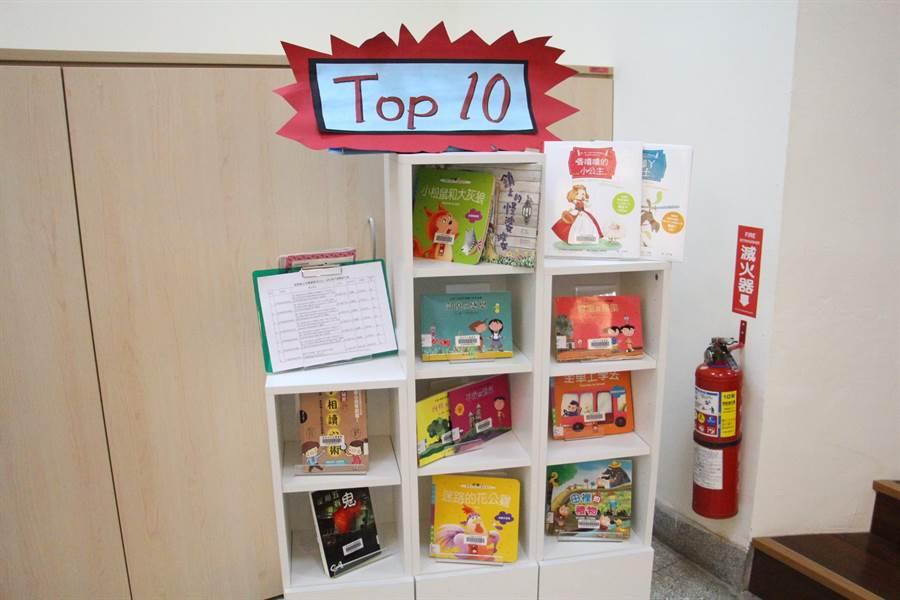 1到9月借閱次數最多的前10名多為家庭親子共讀的議題圖書。(何冠嫻攝)