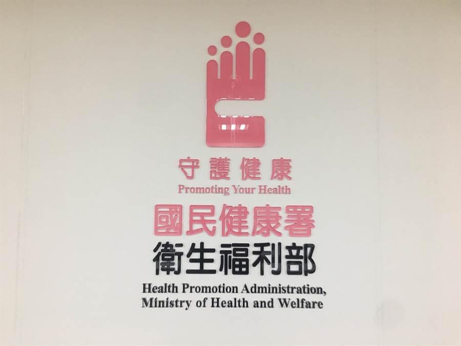 國健署將在周一上午召開考績會討論,依規定予以議處。(林周義攝)